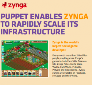 zynga case study Zynga was also a 2010 case study for using the rightscale cloud management  platform with the launch of cityville the company grew.