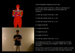 Kinect and American Sign Language, a match made in tech utopia