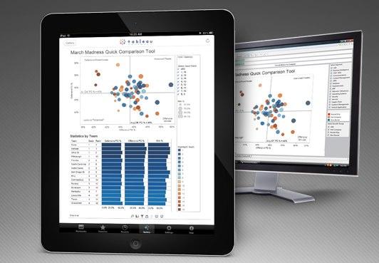 Tableau Brings Data Visualization to Hadoop