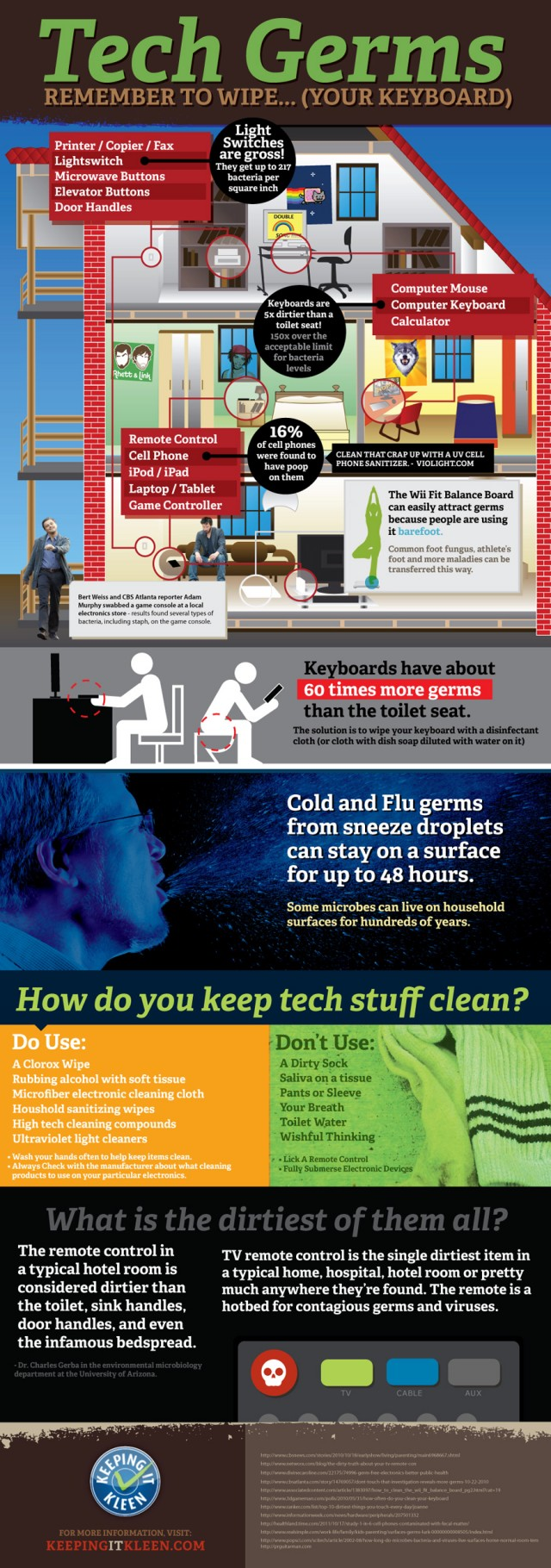 tech-germs-640x1820