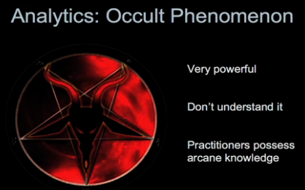 Analytics: Occult Phenomena