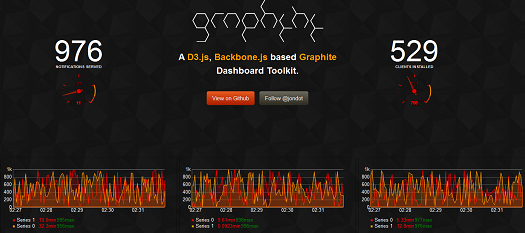 Build Beautiful Real-Time Dashboards with Graphene