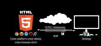 html5 rpd