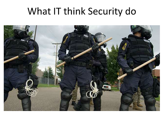 Security Slide