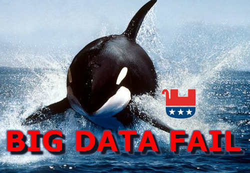 Romney's Project Orca – a Big Data Fail