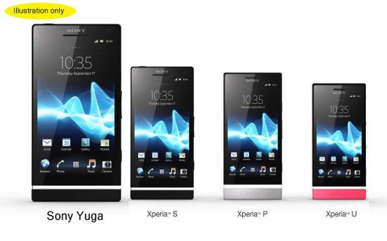 A Yuga comparison - courtesy Mobile Indian