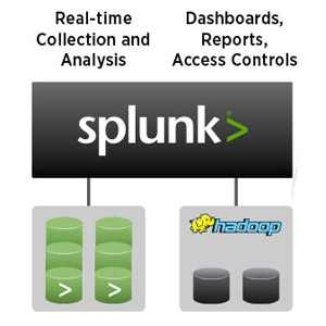 Splunk Enterprise 5 Offers More Security at Developers' Fingertips