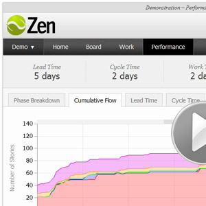 Increase Your Project Productivity with AgileZen for iPad