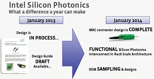 intel-silicon-photonics