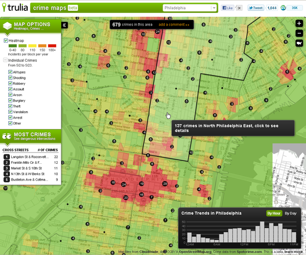 Zillow-Trulia merger will create boundless new Big Data