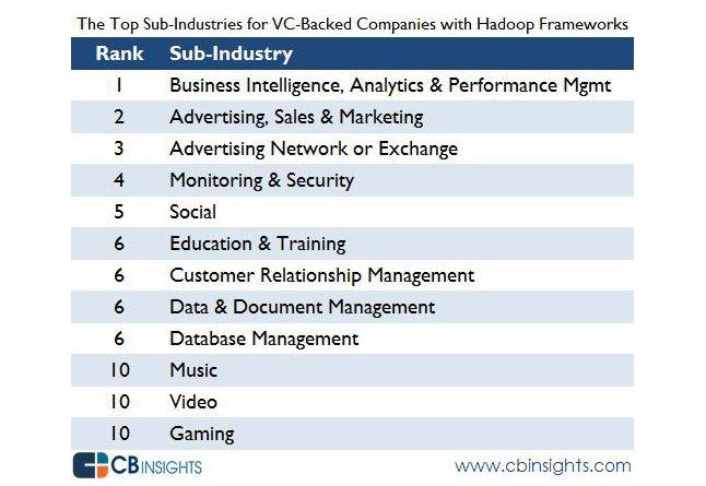 Hadoop Industries