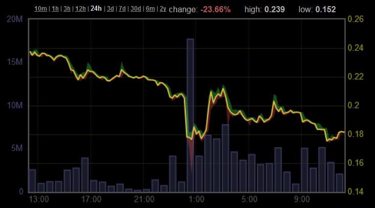 bitcoinity-bitstamp-24hr-chart-january-14