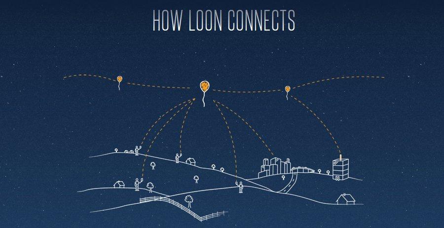 Sri Lanka to get blanket Web access via Google's Project Loon