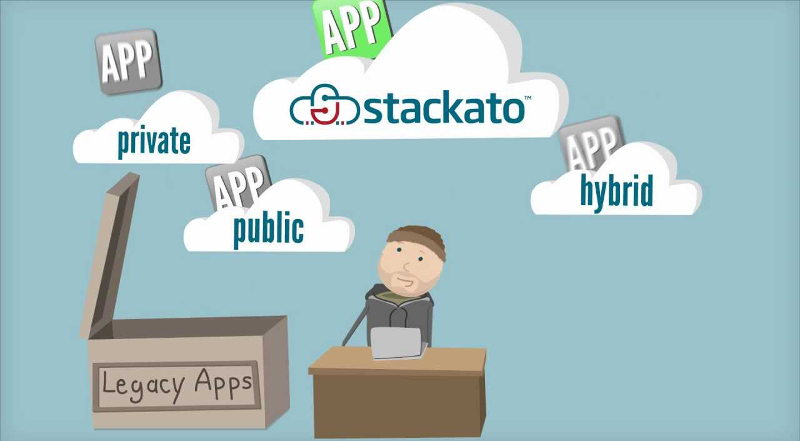 HP buys Stackato, the PaaS powering its hybrid cloud, from long-time partner