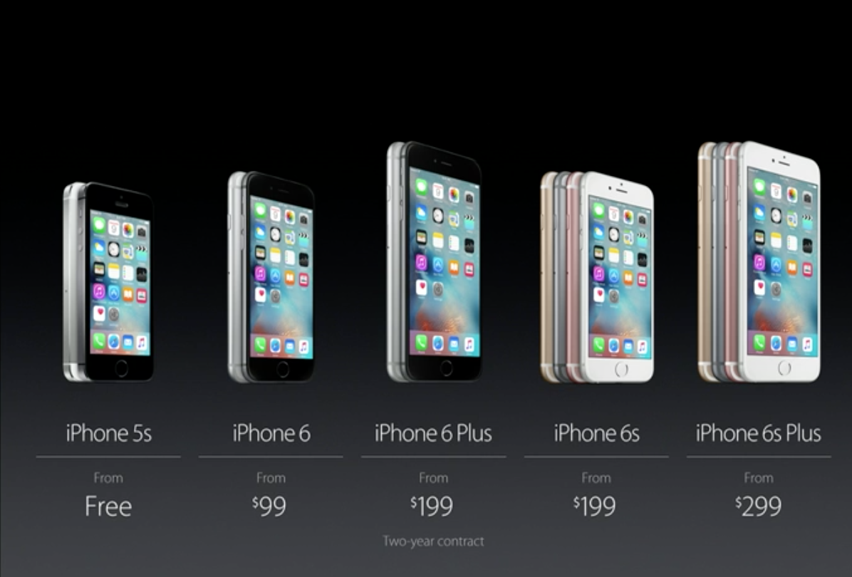 New IPhone 6S Prices Apple Launch Event 2015