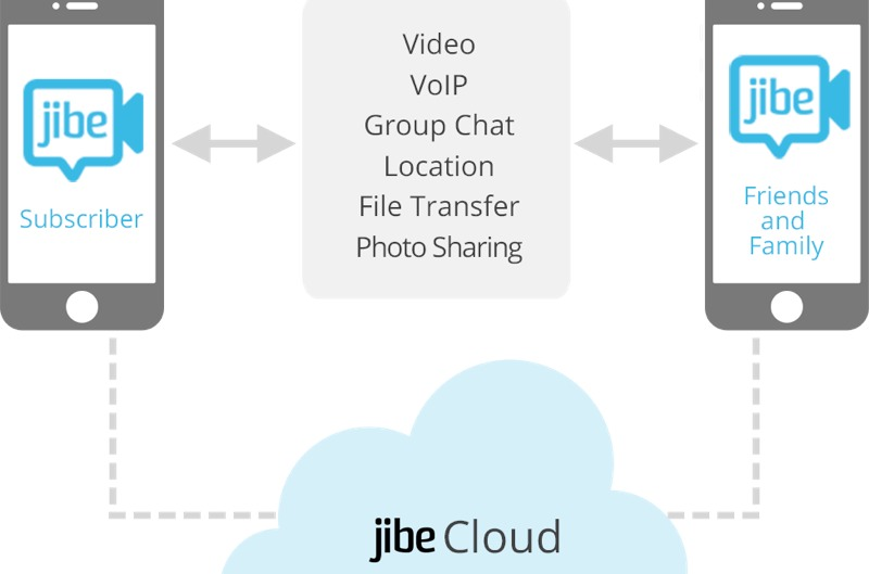 Google snaps up cloud comms firm Jibe Mobile for improved rich messaging on Android