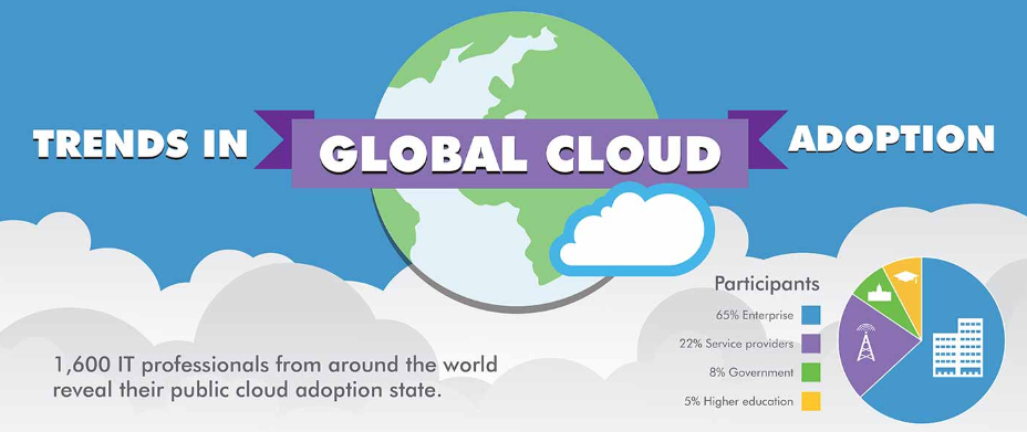 Most businesses 'lack visibility' into the public cloud