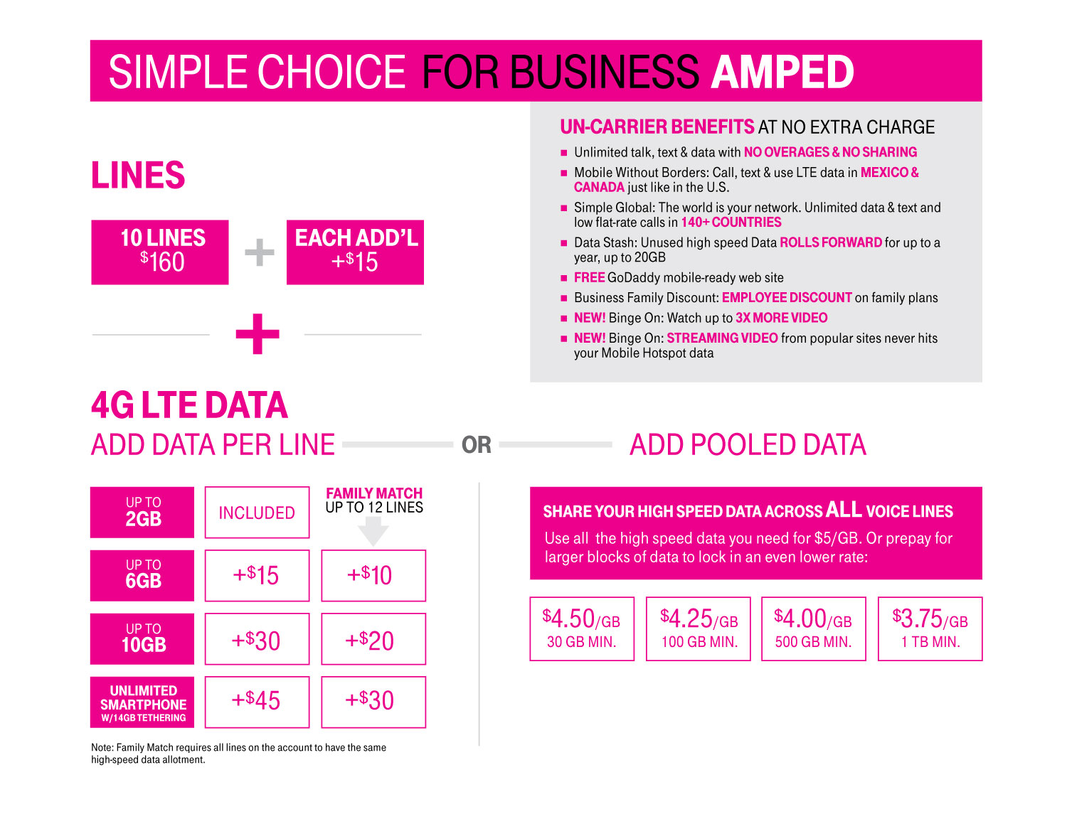 t mobile simple choice business plan