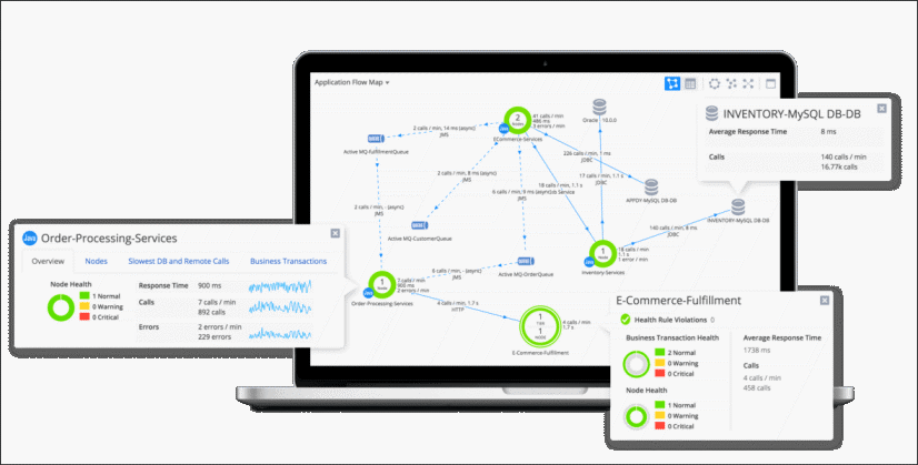 AppDynamics raises $158M, updates monitoring platform