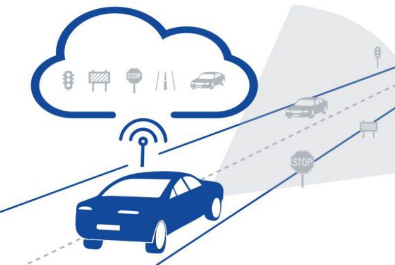 Mobileye announces crowd-sourced digital map for fully autonomous driving; GM, VW sign up | #CES2016