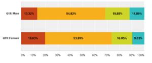 Men_vs_Women_NWP_Survey