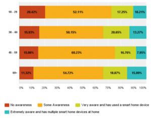 NWP_Survey