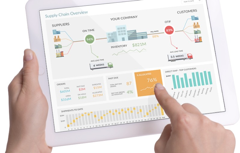 FusionOps adds pre-defined prescriptive analytics to their supply chain intelligence cloud