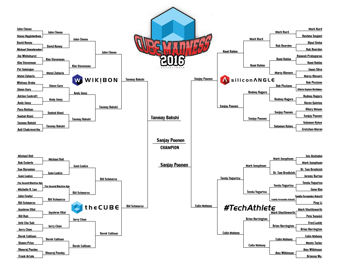 CUBEmadness_Bracket_Final
