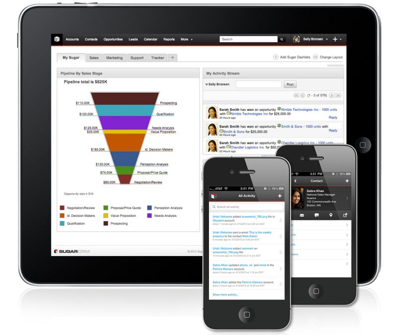 SugarCRM has big analytics and mobile plans, but not open source