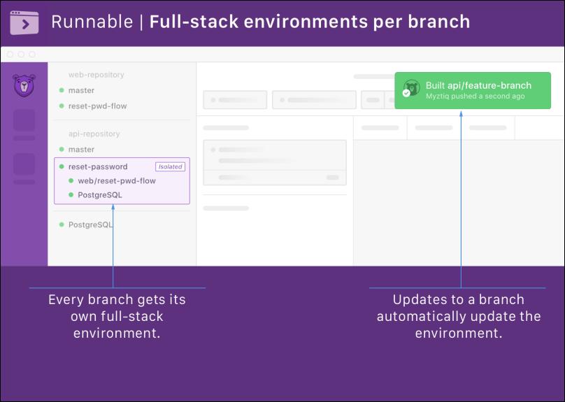 Runnable's private staging servers attack development bottleneck