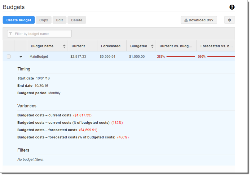AWS updates Budgets tool to help customers limit cloud spending