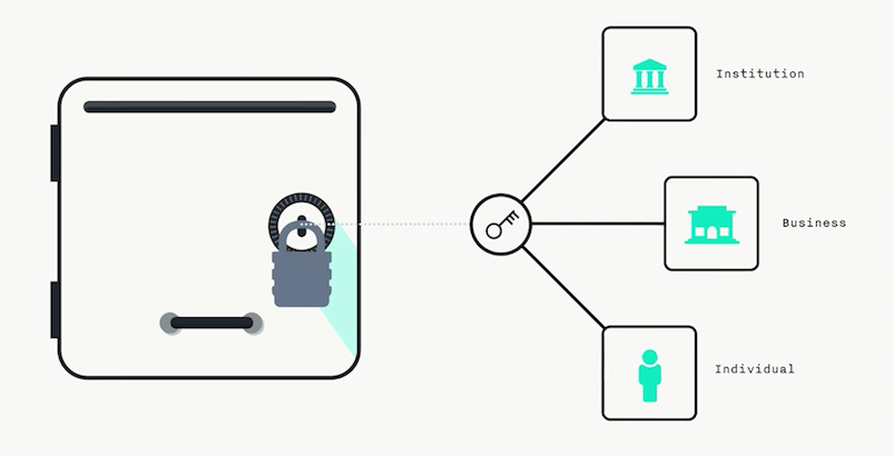 Khosla-backed Chain opens up its blockchain to developers