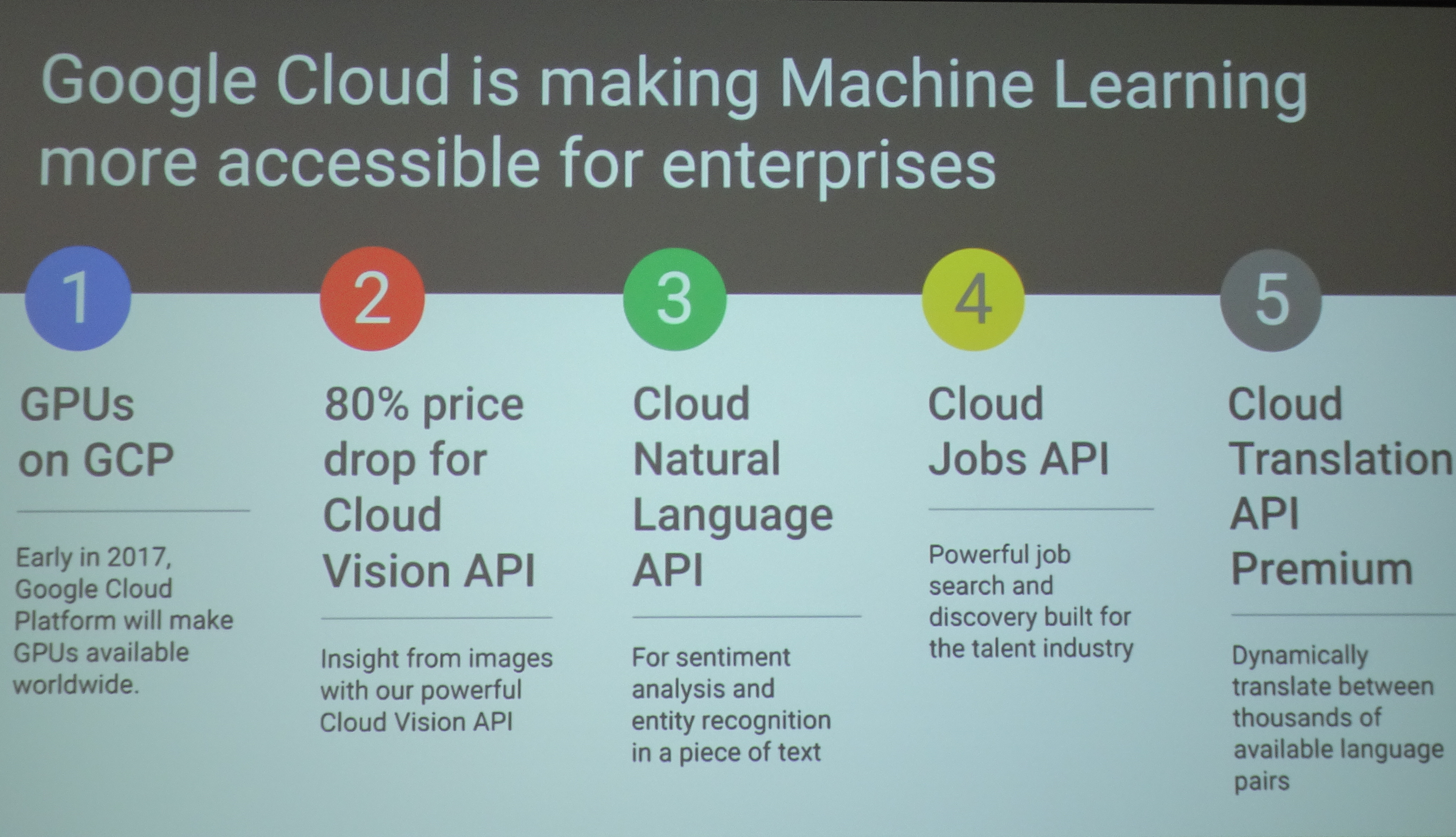 To boost its cloud, Google doubles down on machine learning