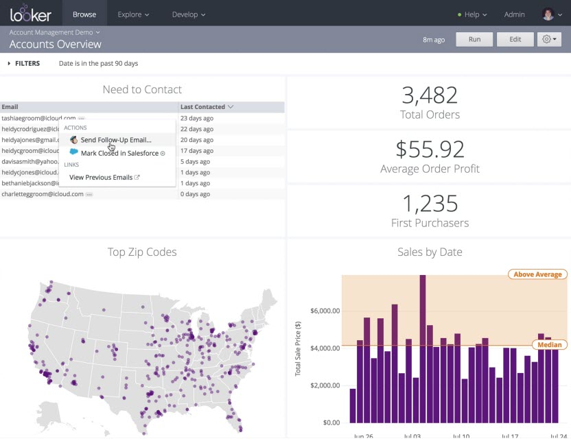 Looker overhauls flagship business intelligence suite