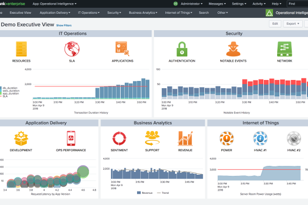 Splunk rolls out new AI features for preempting operational