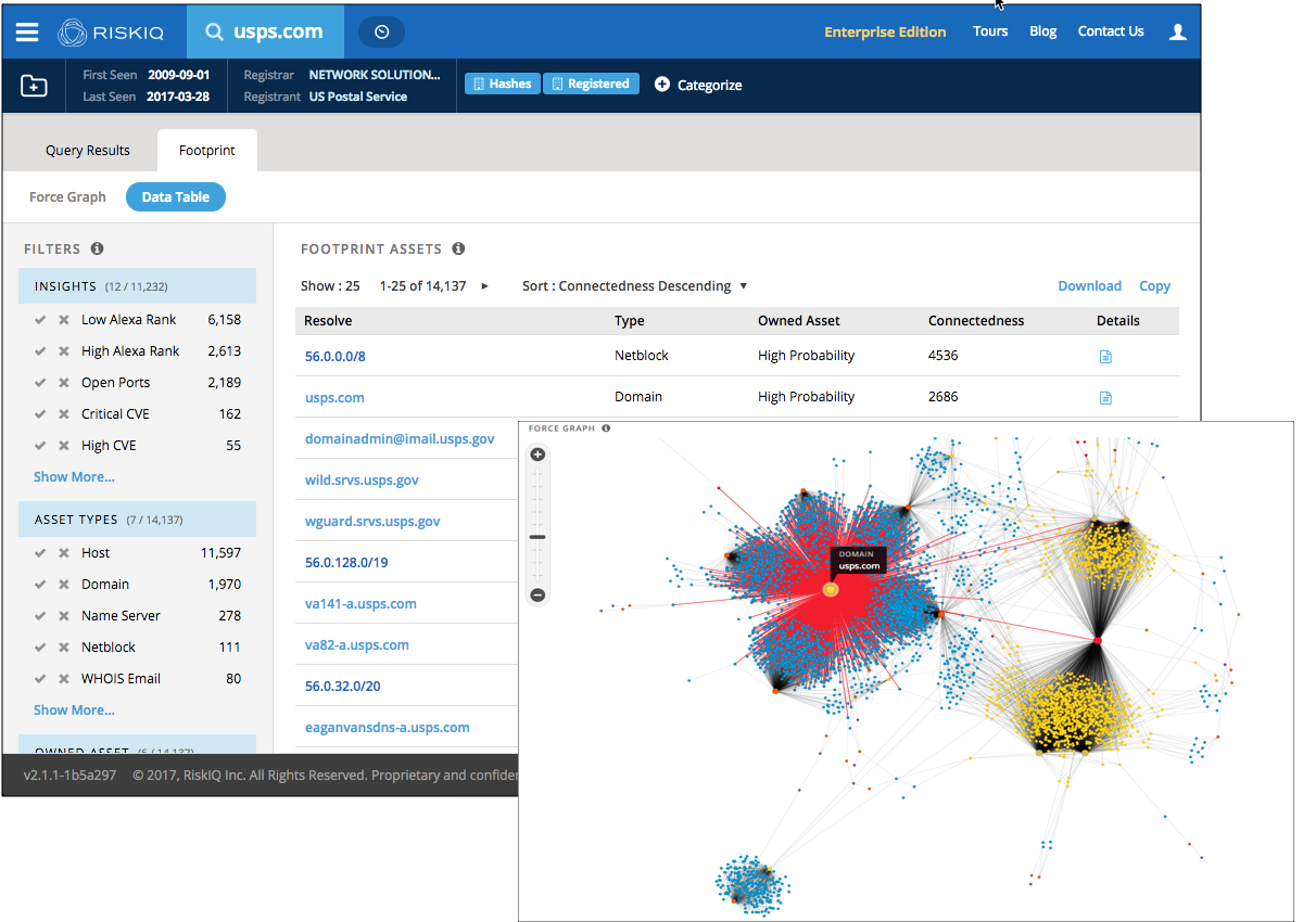 WhiteHat Security teams with RiskIQ for external asset monitoring